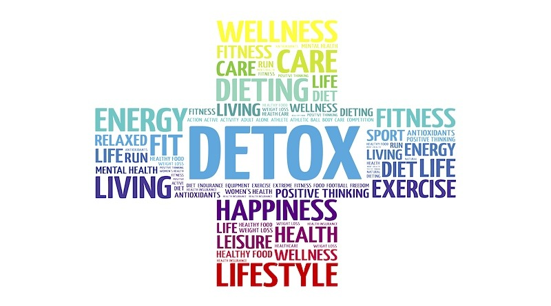 Warning Signs your Body needs a Detox – An Aashish Nanda