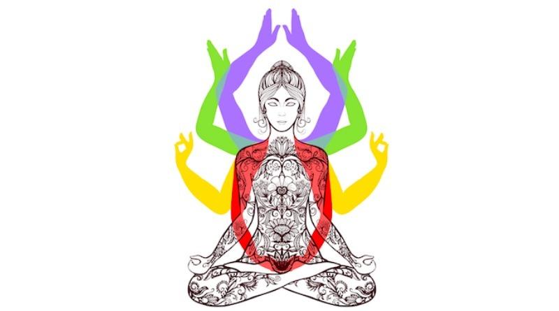 Bhagavad Gita Yoga Being a Yogi according...